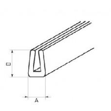 Защита края (кромки) OPN 1